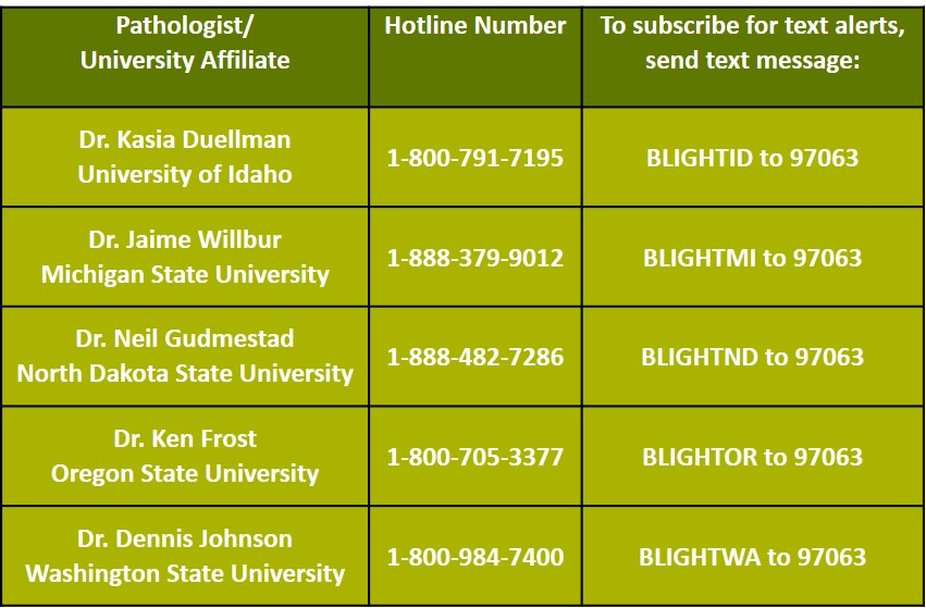 This chart shows late blight hotline numbers.